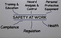 safety%20at%20work_edited.jpg