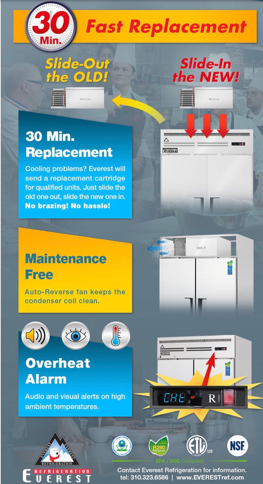 everest blizzard slide-out refrigeration system makes warranty replacement quick & less expensive