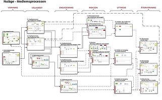 Processer.jpg
