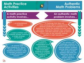 Math Practice vs. Math Problems