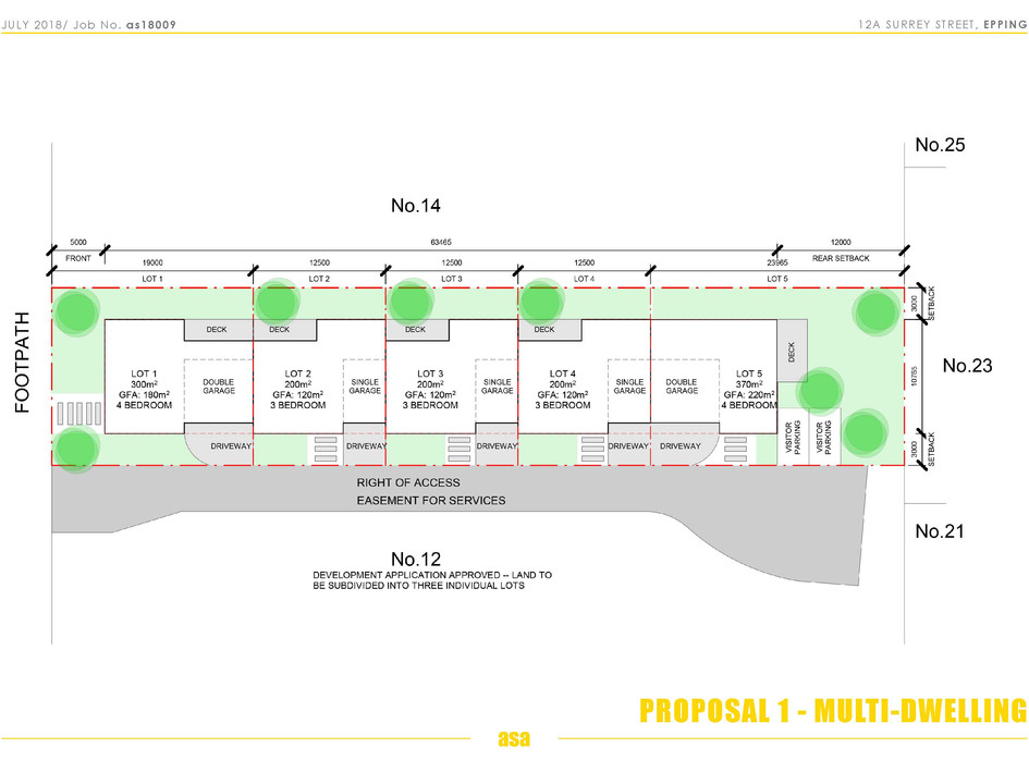 FEASIBILITY STUDY @ EPPING