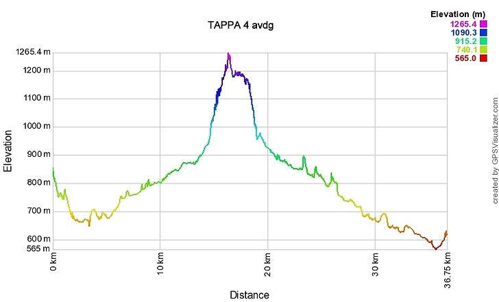 TAPPA 4-profile.jpg