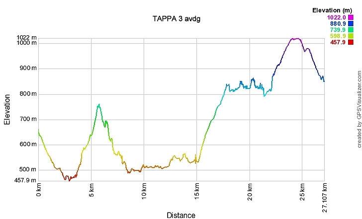 TAPPA 3-profile.jpg