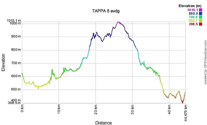 TAPPA 5-profile.jpg
