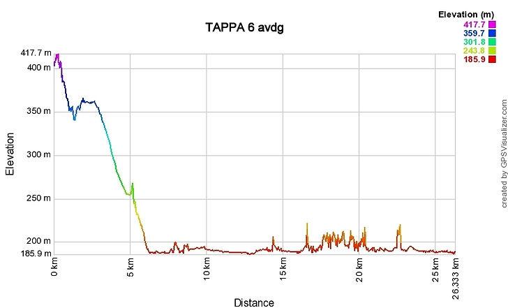 TAPPA 6-profile.jpg
