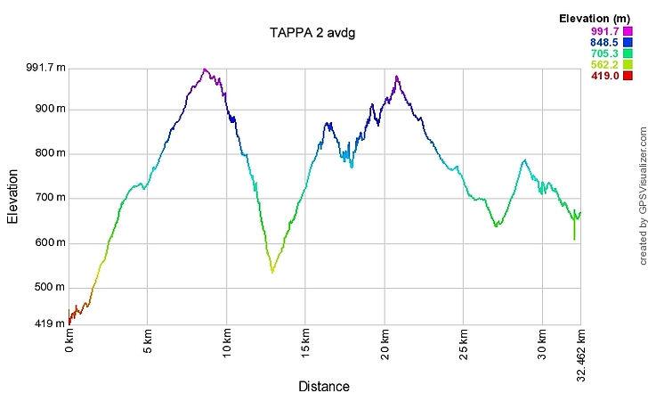 TAPPA 2-profile.jpg