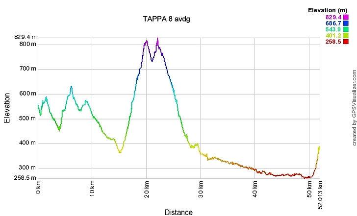 TAPPA 8-profile.jpg
