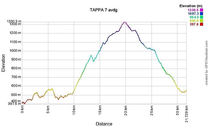 TAPPA 7-profile.jpg