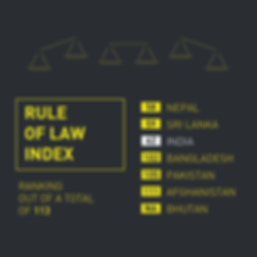 Freedom Indices_Websites-11.png