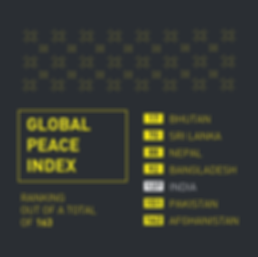 Freedom Indices_Websites-05.png
