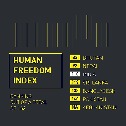 Freedom Indices_Websites-13.png