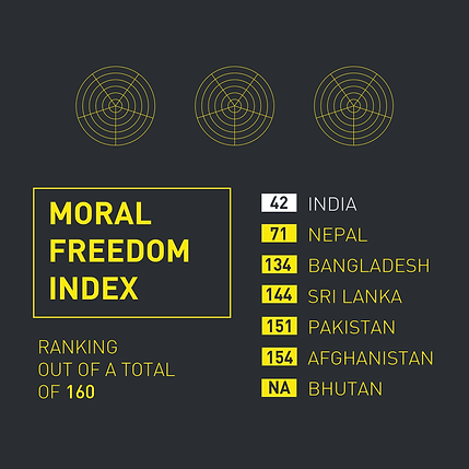 Freedom Indices_Websites-04.png