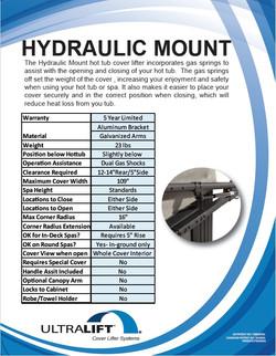 HYDRAULIC THUMBNAIL