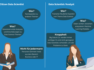 Citizen Data Science – Was ist das?
