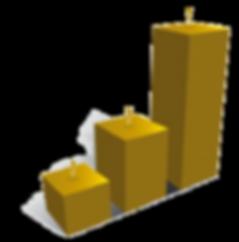 Suevos chiffre d`affaires