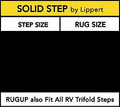 Lippert Chart.png