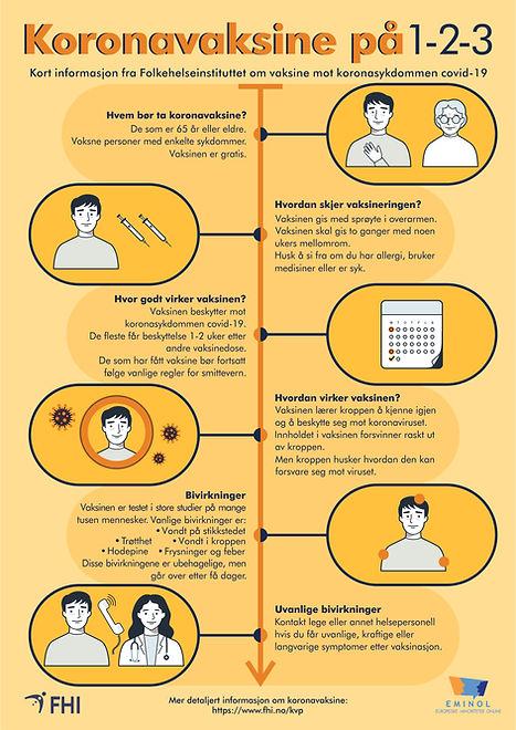 Vaccien layout infography CMYK V2.jpg
