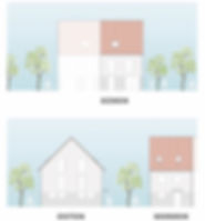 SCHL180-Ansichten_Haus AundC.jpg