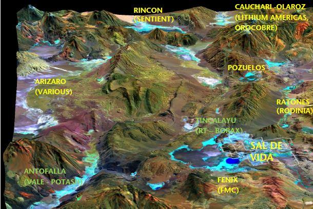The Lithium Region