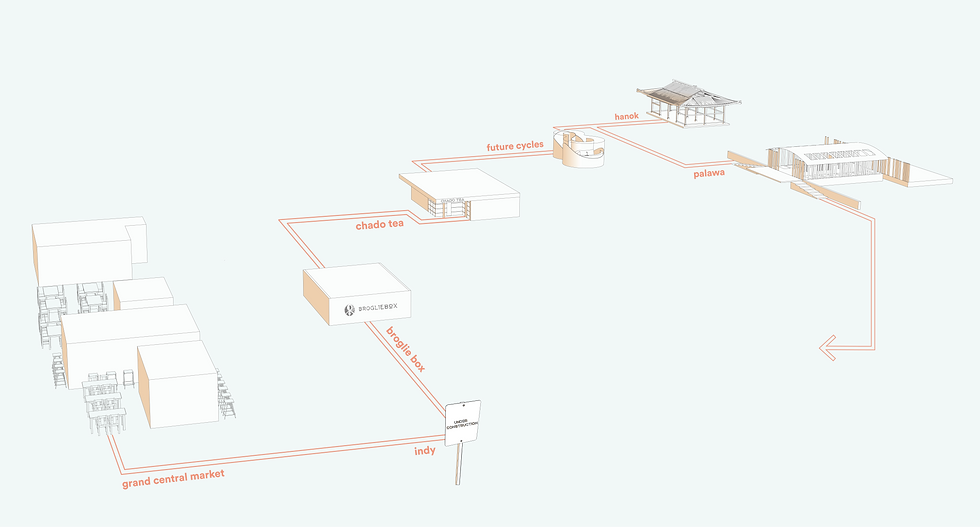 portfolio map.png
