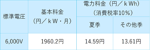 A高圧電力標準プラン.png