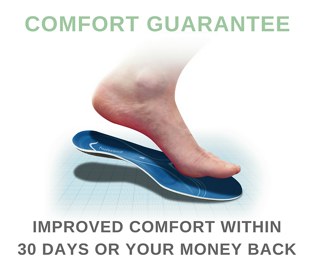 Comfort Guarantee - Improved comfort within 30 days or your money back