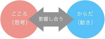 こころ⇔からだ.jp2