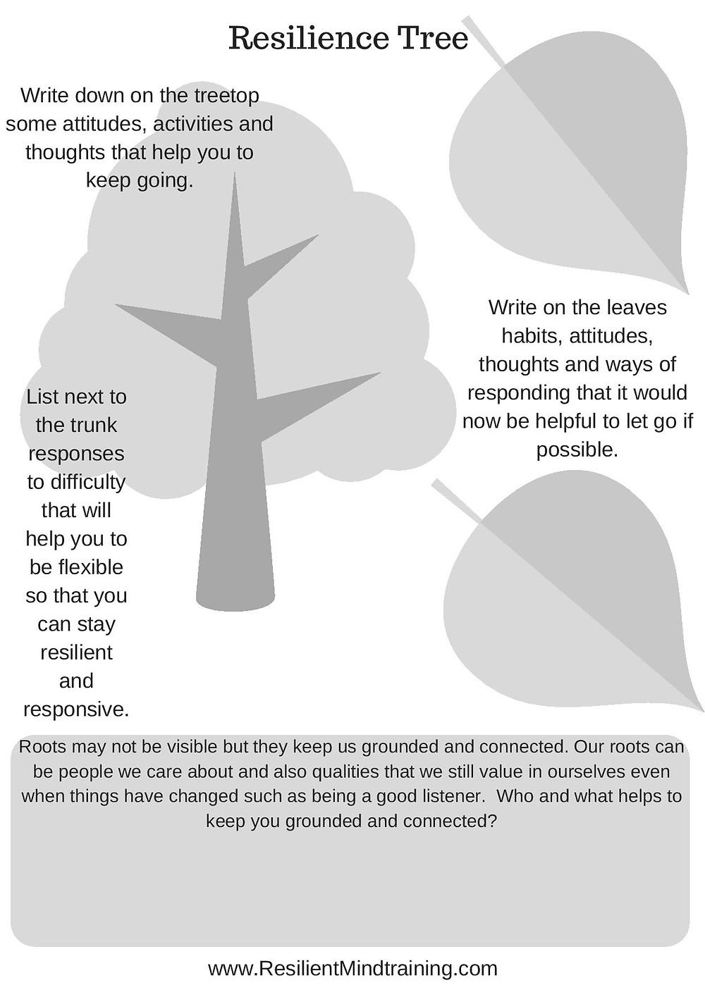 Resilience Tree, worksheet