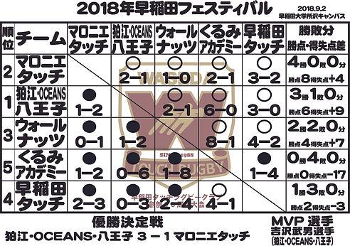 リーグ戦表結果.jpg