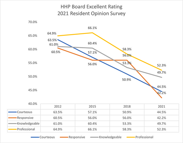 Board Excellent Rating (2).png
