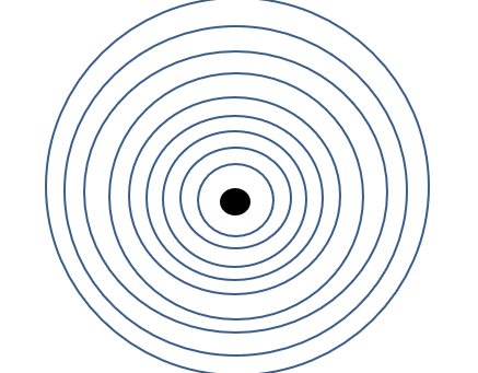 Atelier audio Exercice d'intégration - les 10 cercles