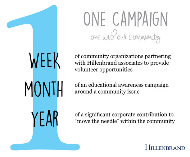 The RAA was chosen for Hillenbrand's One Campaign for the month of May!