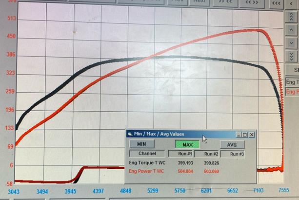 Stock Block, TPC GT Spec, FIC1650cc, FBO, E85