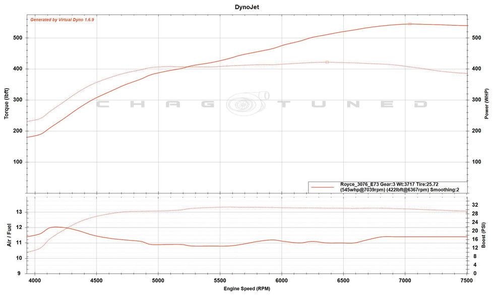 Custom Stock Frame Turbo, Stock Block, Stock Cams, Bolt On's, Flex Fuel, E85 Map, ID1300