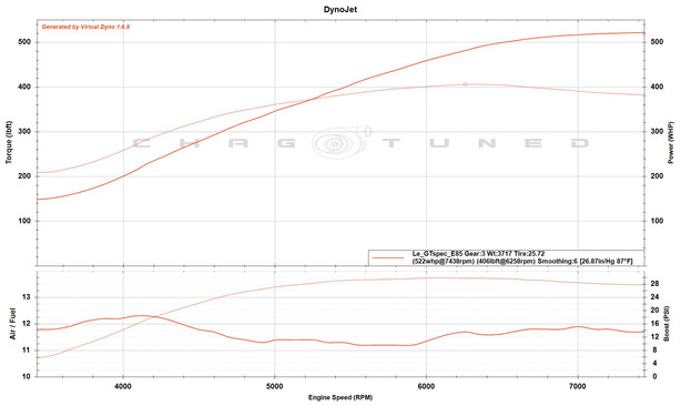 GT Spec Turbo, FIC1200, Walbro 450, FBO, Stock Block