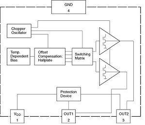 Gauss measurement block diagram.jpg