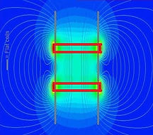 Small coils ideal magnetic field.jpg