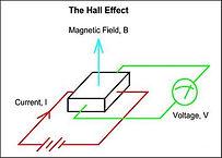 Hall sensor for PEMF measurements.jpg