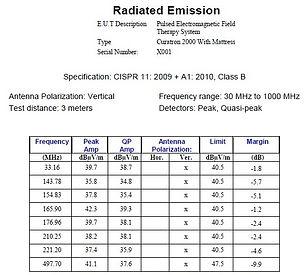 Radiated emission vertical.jpg