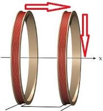 Helmholtz coils for curatron pemf