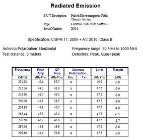Radiated emission horizontal.jpg