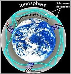 Schumann frequency ionosphere