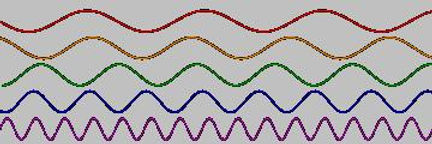 Sinus signals as basis for pemf