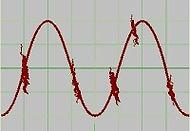 Line noise in electrosmog