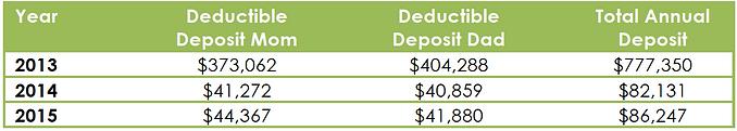 IPP 2013 Income Splitting