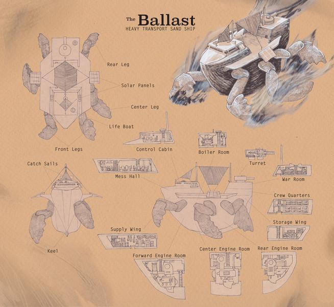 The Ballast