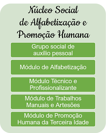 Nucleo_Promocao.png