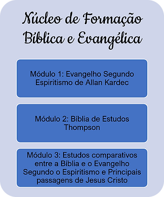 Nucleo_Biblico.png