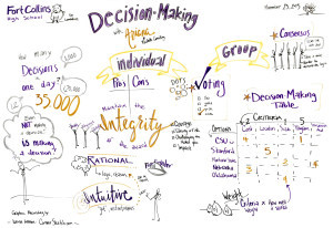 Graphic Recording compliments of ConverSketch