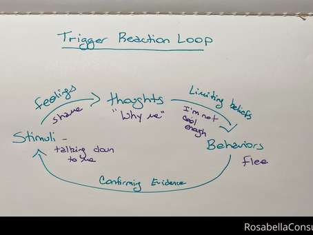 Use the Trigger Reaction Loop to reclaim your power
